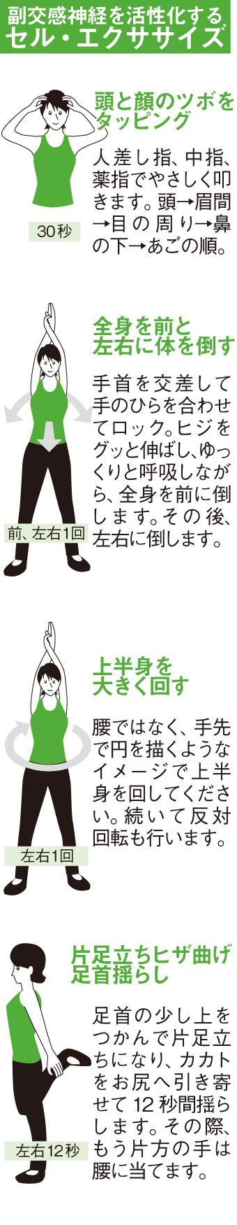 【好評連載コラム】小林先生第6回イラスト